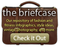 The WellCultured Briefcase - Infographic, Fashion, Style, and Fitness Gallery