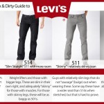 levis jeans guide sizing 501 514 511 510 mens jeans