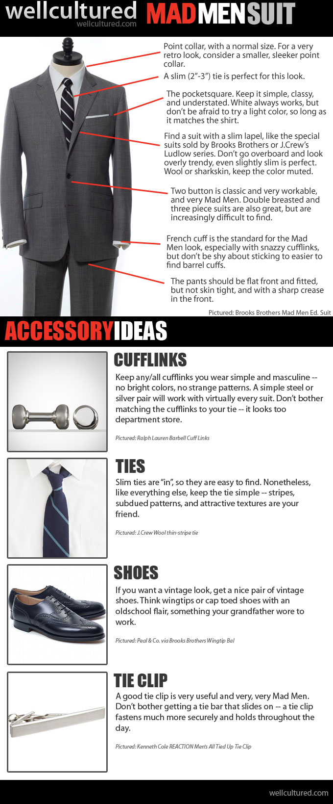The Well Cultured Mad Men Style guide