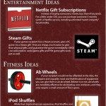 The Well Cultured 2010 Holiday Shopping Guide