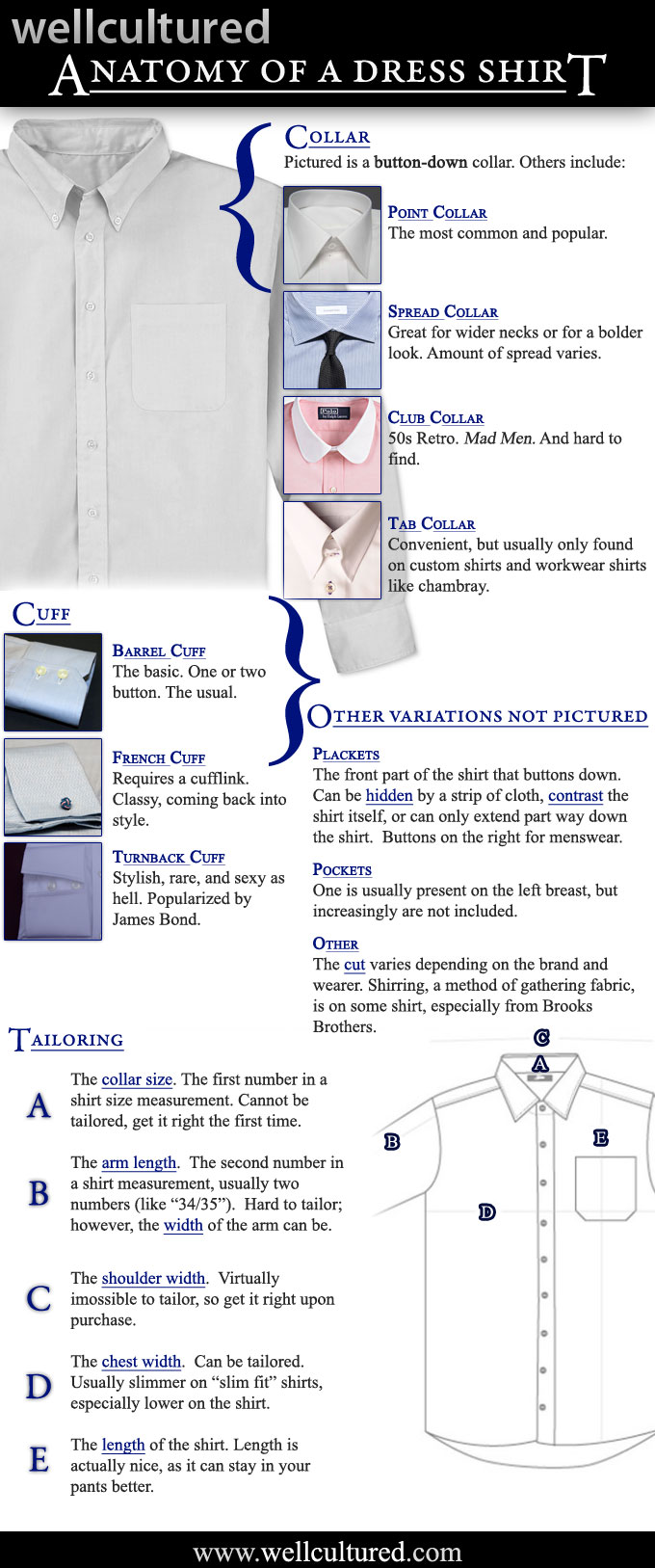 Anatomy of a Dress Shirt -- Collar, Cuff, Placket, and Tailoring Information